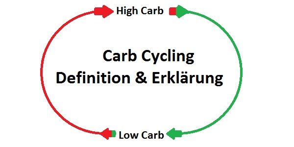 Carb Cycling Definition & Erklärung | Fitness Lexikon