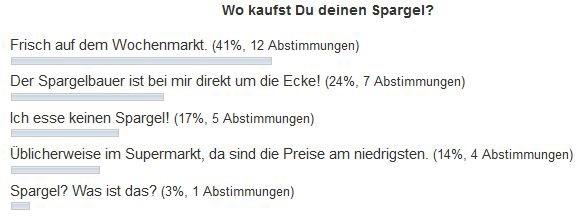 Umfrage zu Spargel